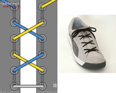 Step by Step photos – how to cool lace shoes